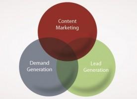 How Content Marketing, Lead Gen, and Demand Gen Work Together