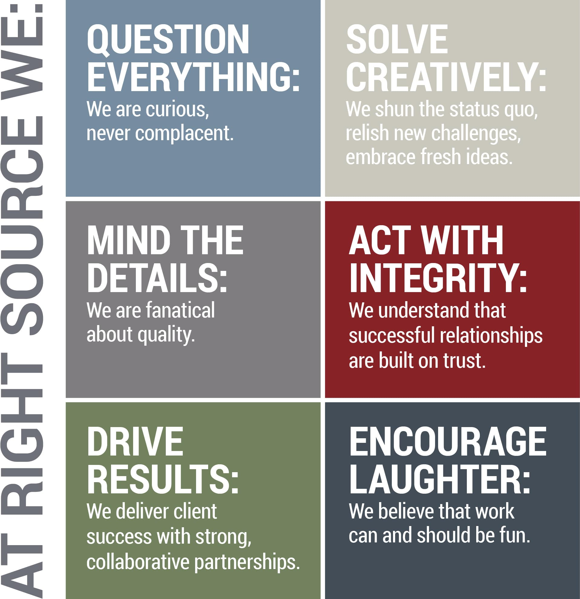 Right Source Marketing Core Values