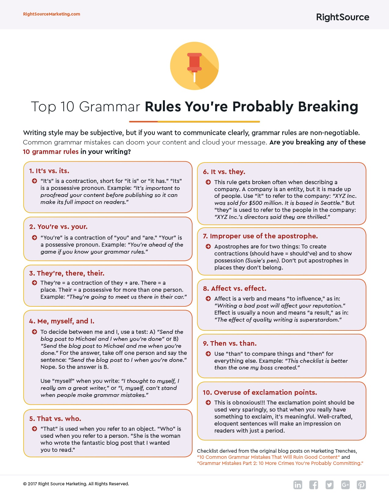 resources checklists blog grammar rules