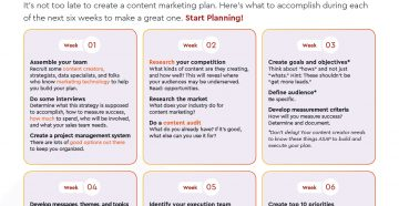 Checklist: From Zero to Content Marketing Plan in 6 Weeks: Week-By-Week Guide