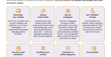 Checklist: Content Distribution in Eight Easy Steps