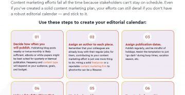 Checklist: How to Build an Editorial Calendar