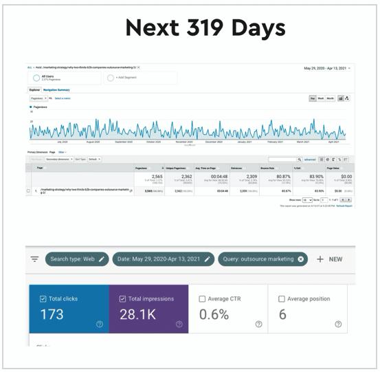 GA & GSC: Next 319 Days